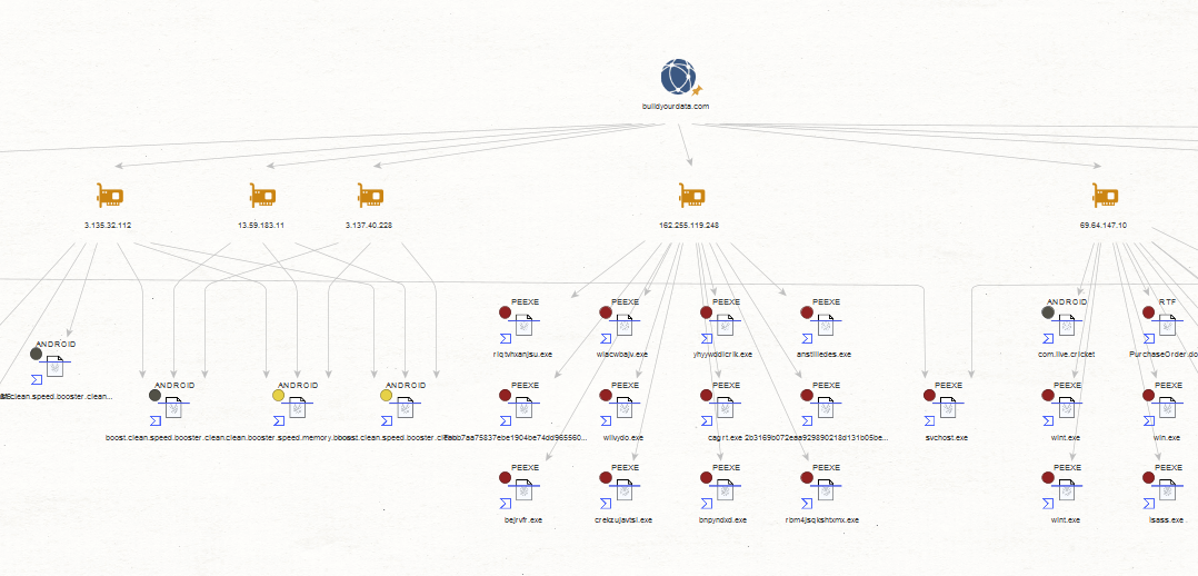 Exposing a Currently Active NSO Spyware Group's Domain Portfolio - An OSINT Analysis